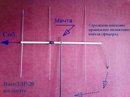 Bars-Y3P-20+mast.jpg